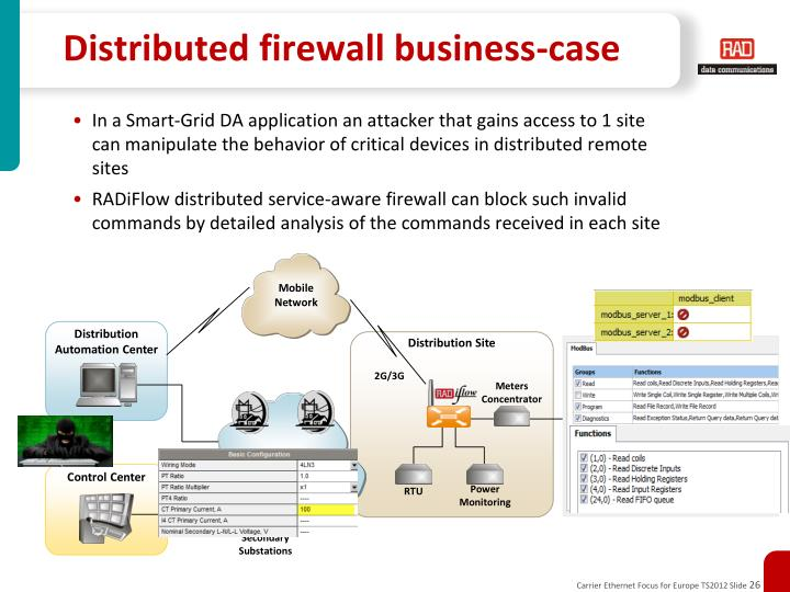 Distributed firewall business-case