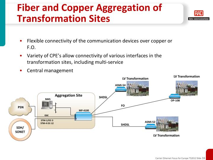 Fiber and Copper Aggregation of Transformation Sites