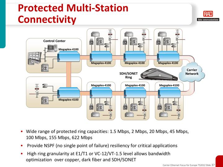 Protected Multi-Station Connectivity