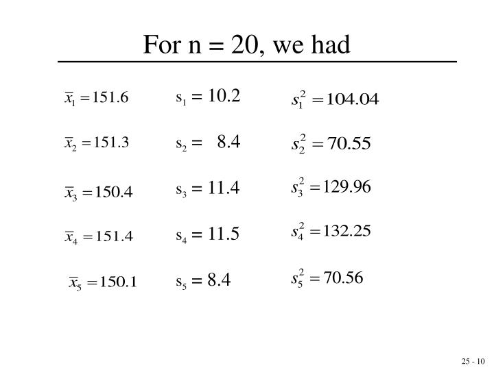 For n = 20, we had