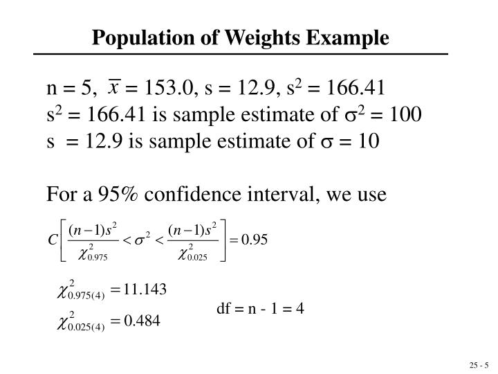 Population of Weights Example