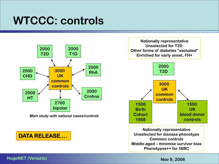 WTCCC: controls