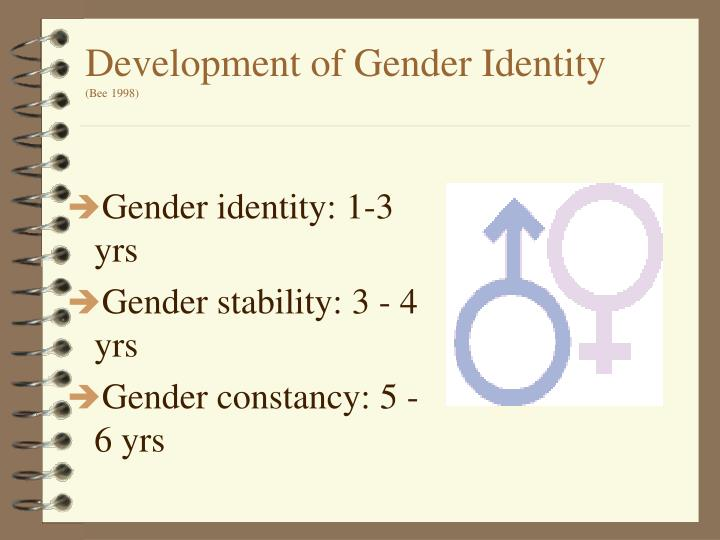Development of Gender Identity