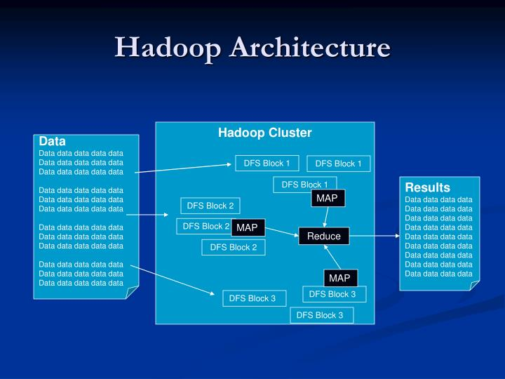 Ppt mapreduce simplified data processing on large for Hadoop 1 architecture