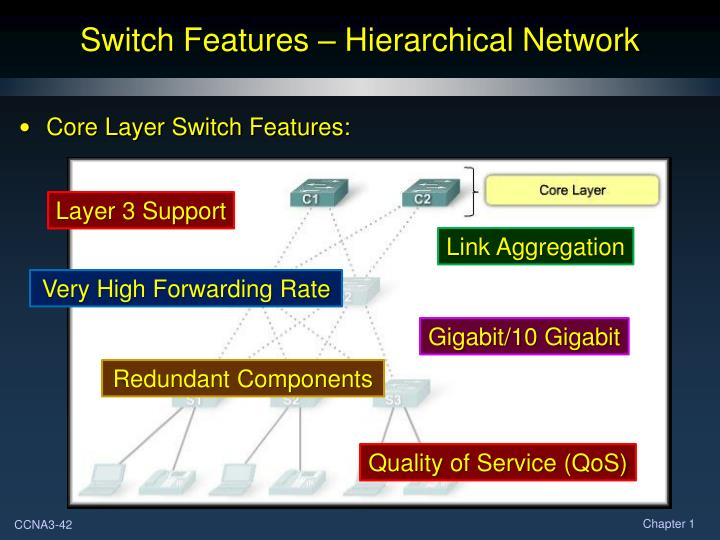 Switch Features – Hierarchical Network
