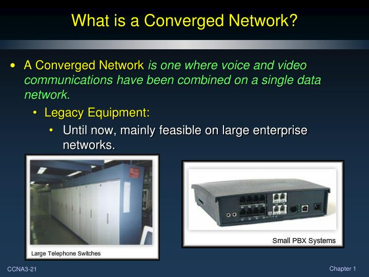 What is a Converged Network?