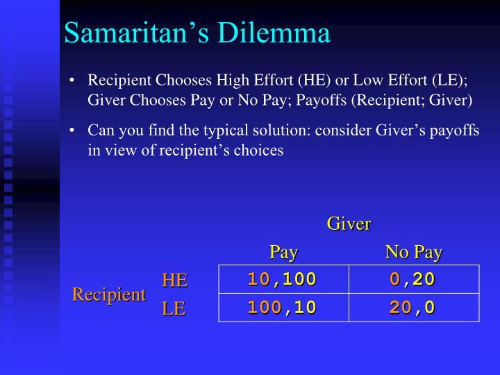Samaritan's Dilemma