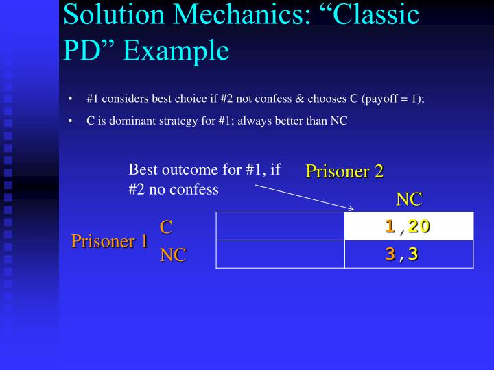 "Solution Mechanics: ""Classic PD"" Example"