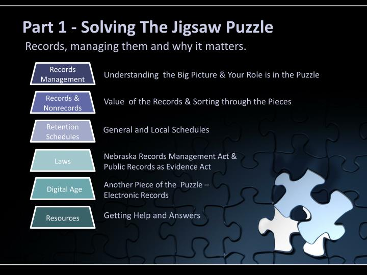 Part 1 solving the jigsaw puzzle