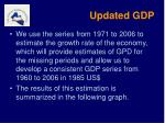 updated gdp2