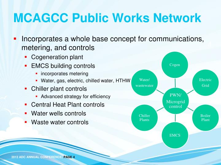 MCAGCC Public Works Network