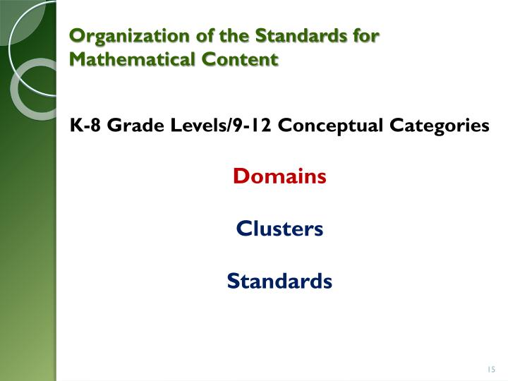 Organization of the Standards for