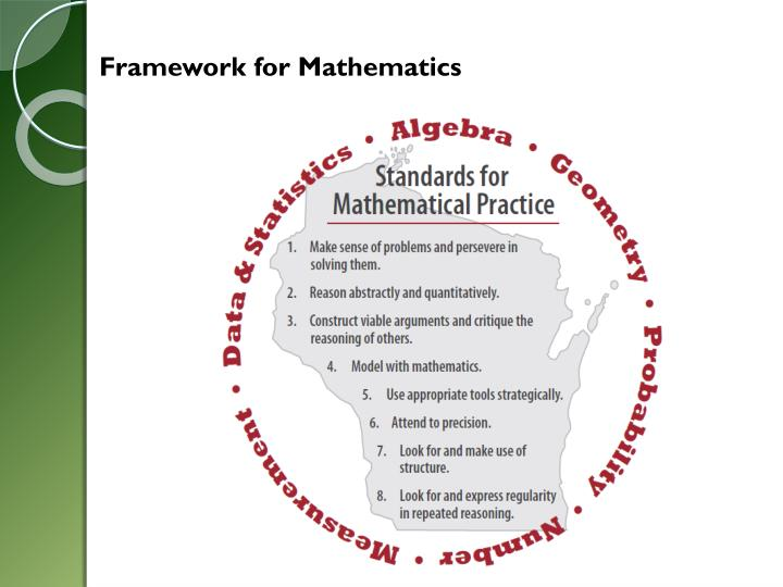 Framework for Mathematics