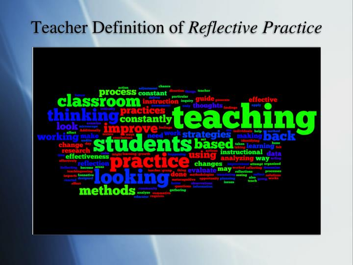 Teacher Definition of