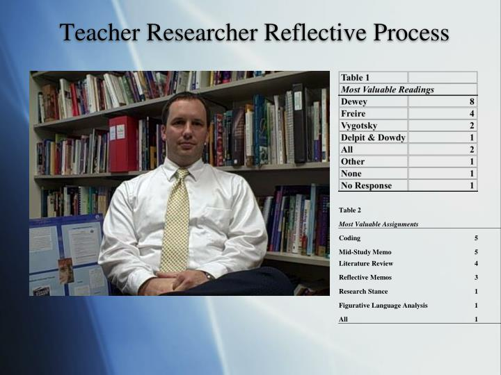 Teacher Researcher Reflective Process