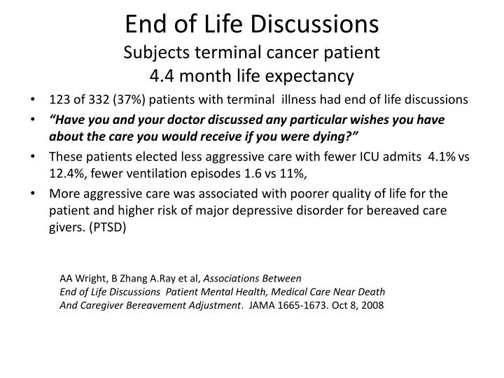 End of Life Discussions