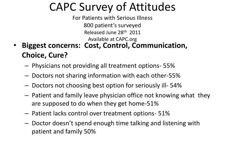 CAPC Survey of Attitudes