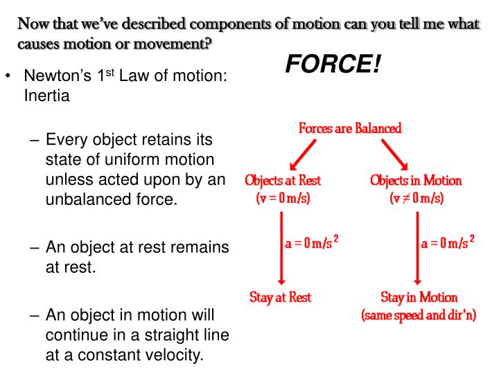 Now that we've described components of motion can you tell me what causes motion or movement?