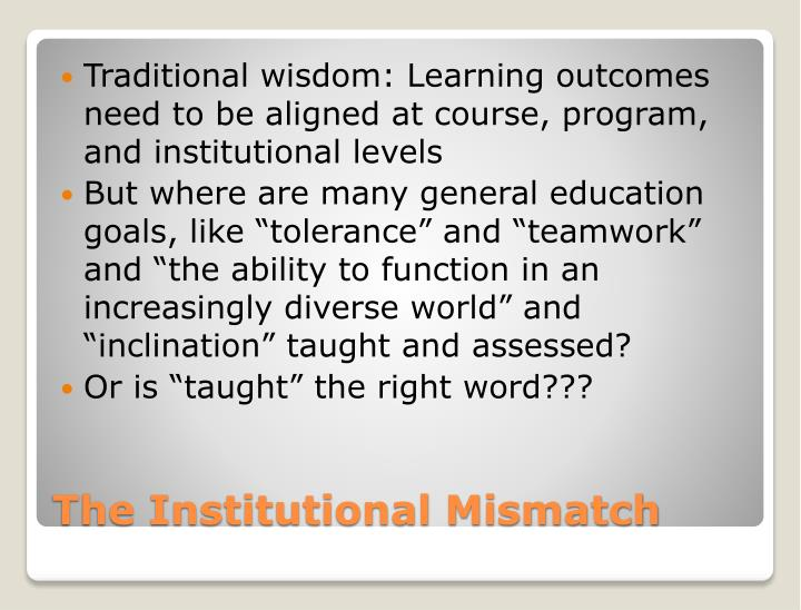 The institutional mismatch