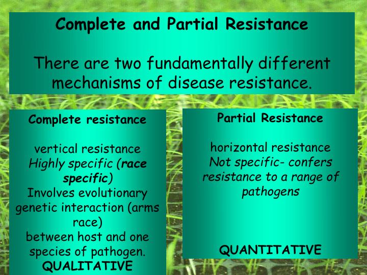 Complete and Partial Resistance