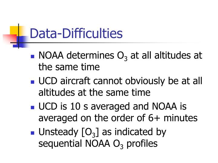 Data-Difficulties