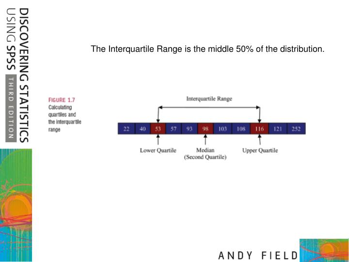The Interquartile Range is the middle 50% of the distribution.