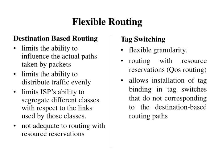 Destination Based Routing
