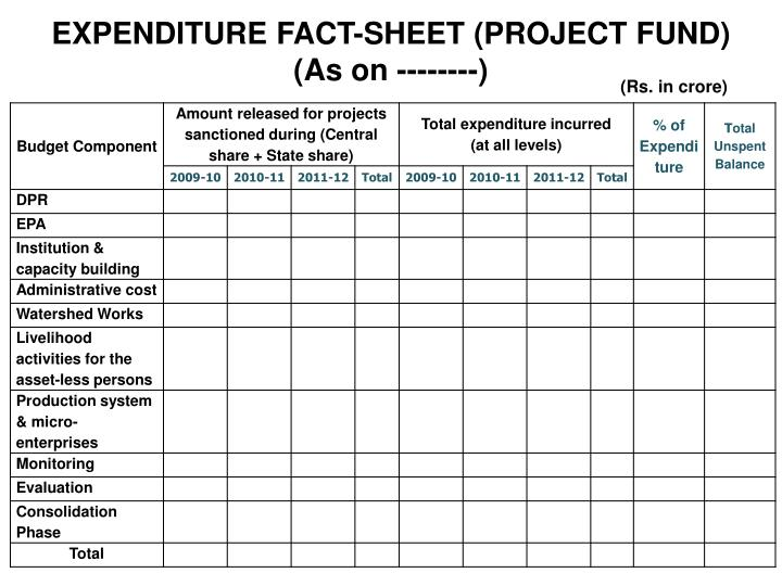EXPENDITURE FACT-SHEET (PROJECT FUND)