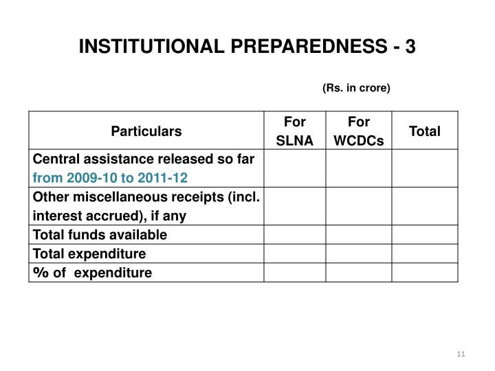 INSTITUTIONAL PREPAREDNESS - 3