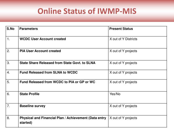 Online Status of IWMP-MIS