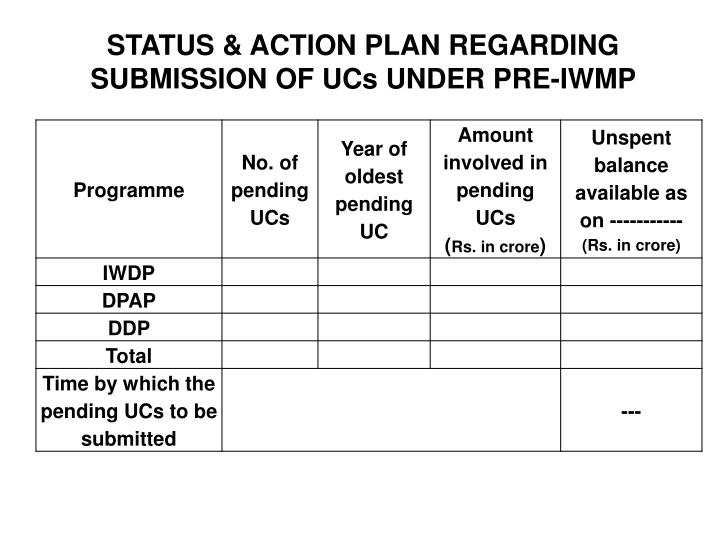 STATUS & ACTION PLAN REGARDING SUBMISSION OF UCs UNDER PRE-IWMP