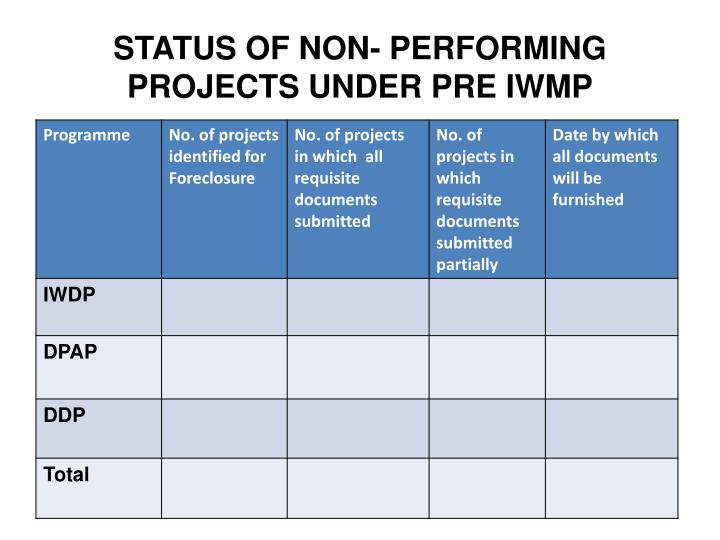 STATUS OF NON- PERFORMING PROJECTS UNDER PRE IWMP