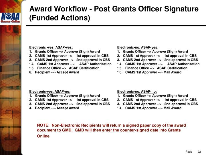 Award Workflow - Post Grants Officer Signature (Funded Actions)