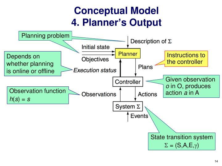 Planning problem