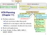 htn planning chapter 11