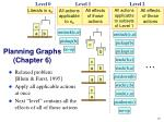 planning graphs chapter 6
