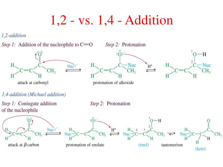 1,2 - vs. 1,4 - Addition