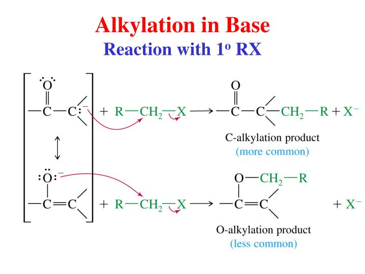 Alkylation in Base