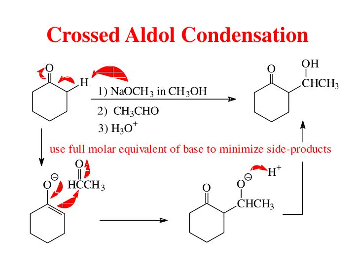 Crossed Aldol Condensation