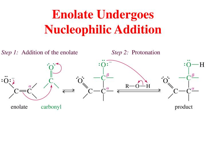 Enolate Undergoes Nucleophilic Addition