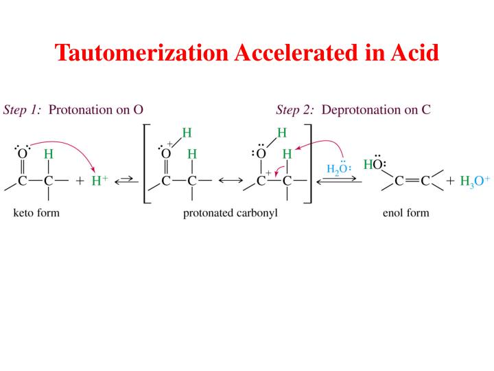 Tautomerization accelerated in acid