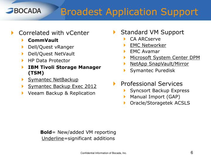 Broadest Application Support