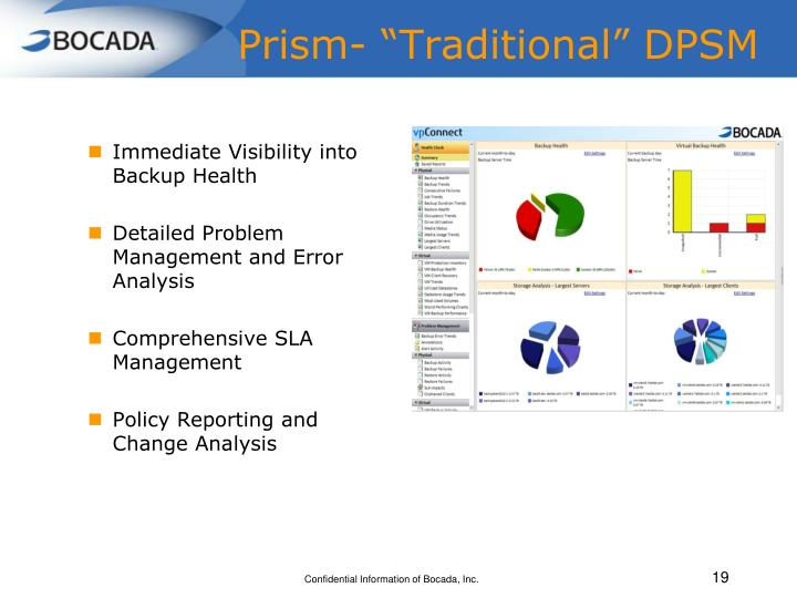 "Prism- ""Traditional"" DPSM"