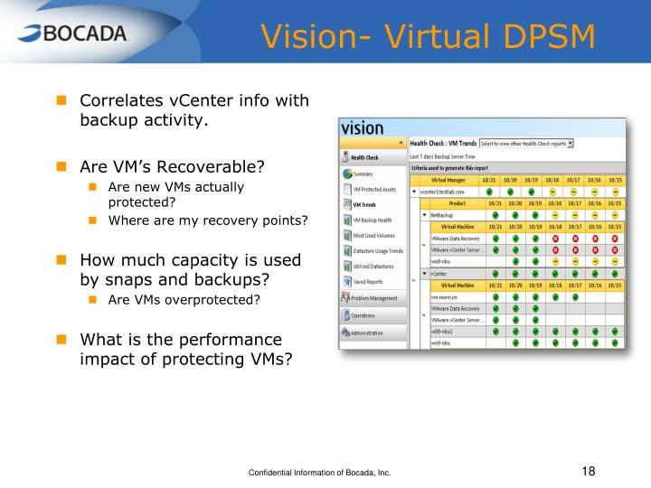 Vision- Virtual DPSM