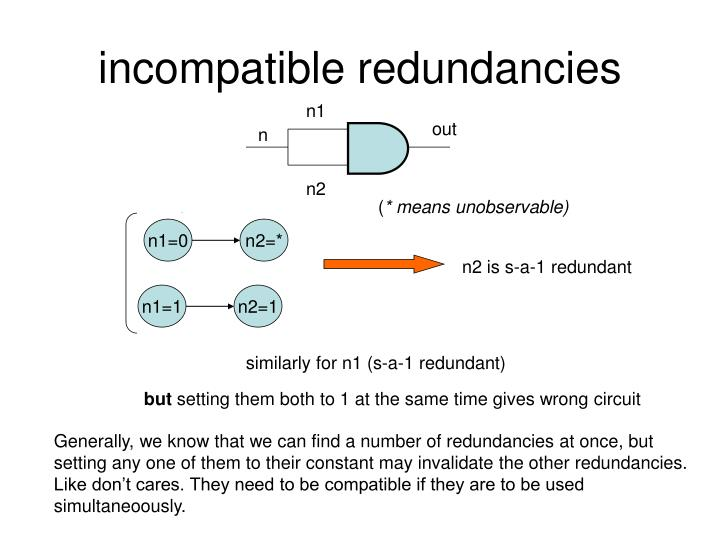 Incompatible redundancies