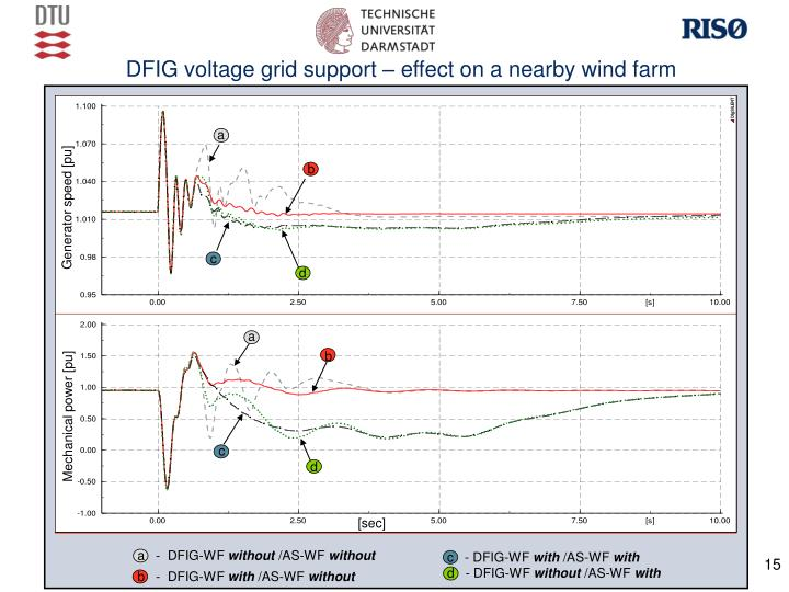 DFIG voltage grid support – effect on a nearby wind farm