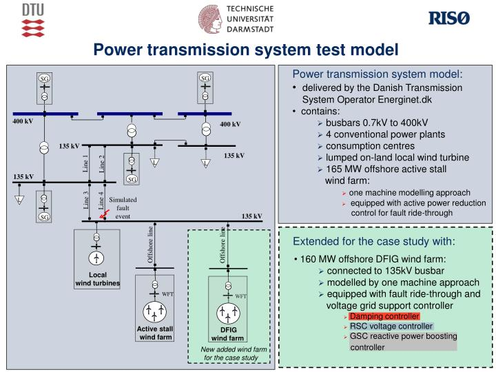 Power transmission system model: