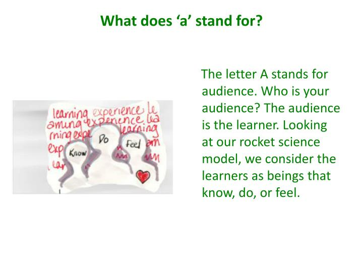 What does 'a' stand for?