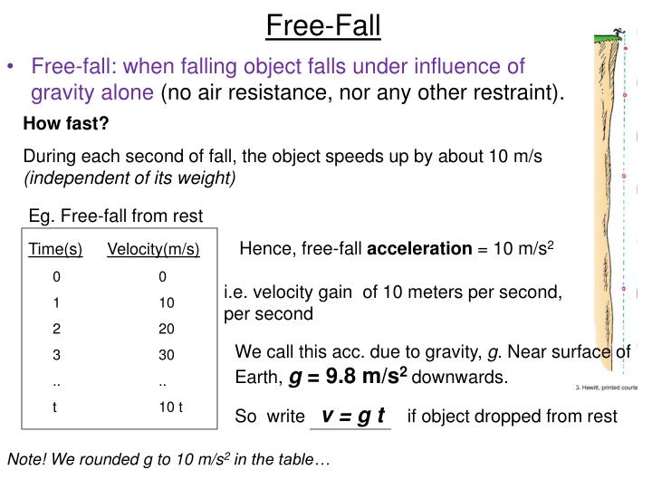 Eg. Free-fall from rest