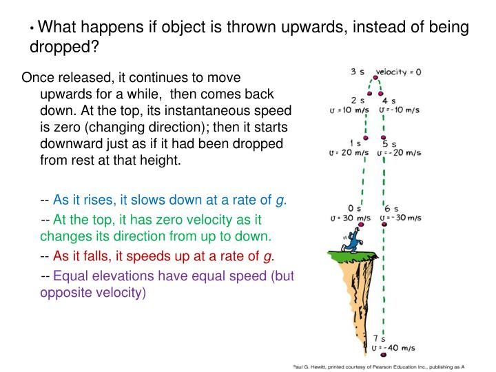 What happens if object is thrown upwards, instead of being dropped?